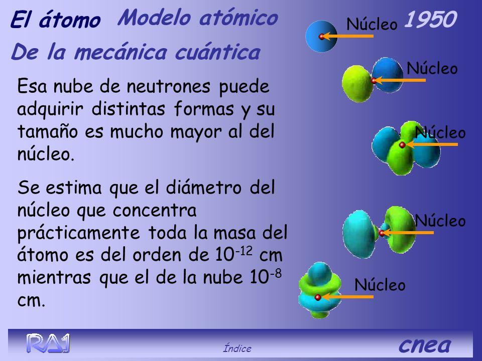 De la mecánica cuántica