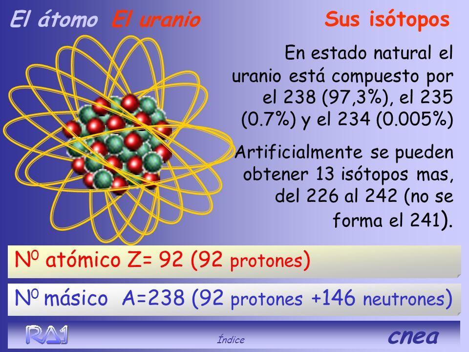 N0 atómico Z= 92 (92 protones)