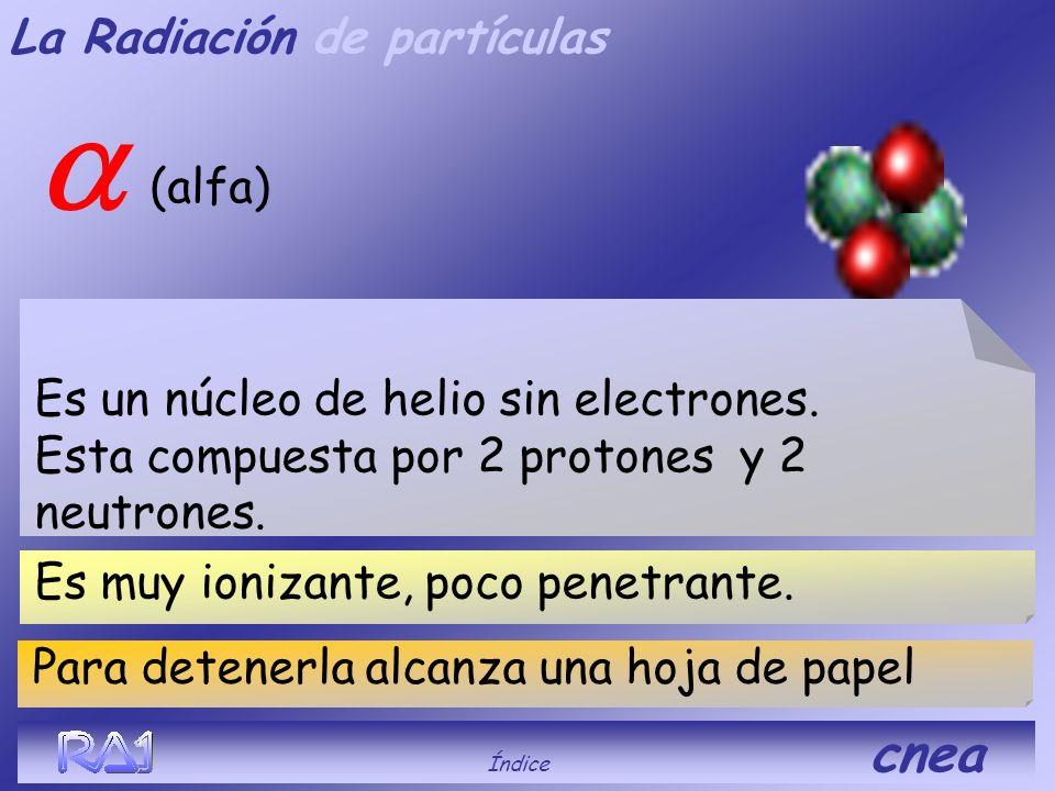 a La Radiación de partículas (alfa)