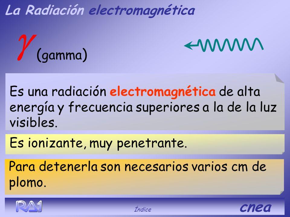 g (gamma) La Radiación electromagnética