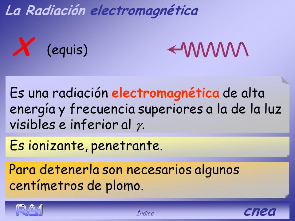 X La Radiación electromagnética (equis)