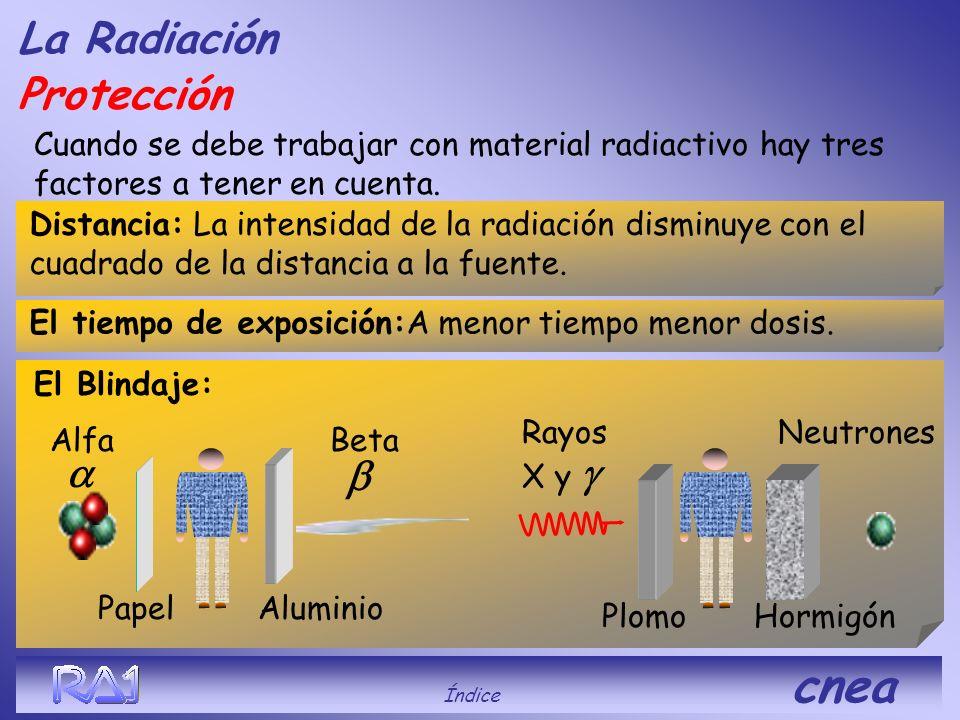 La Radiación Protección a b