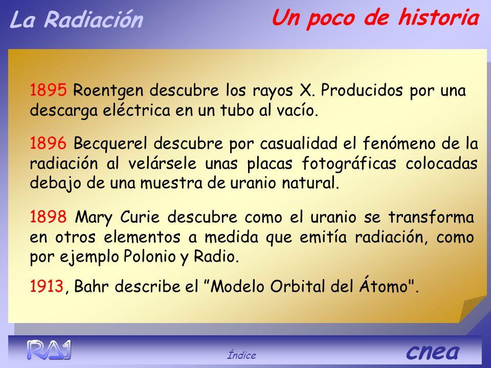 La Radiación Un poco de historia