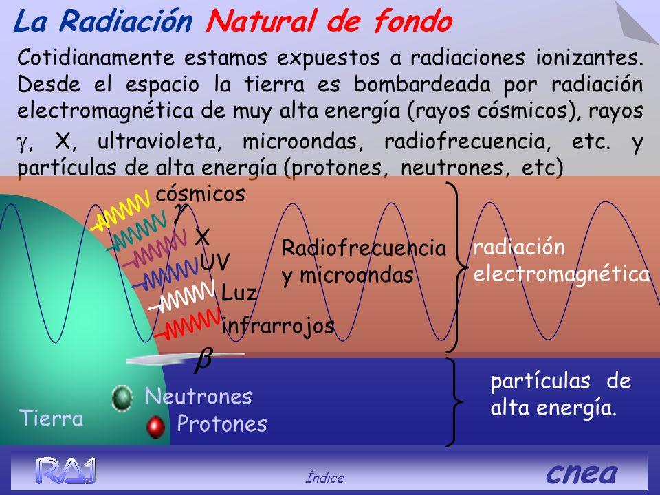 La Radiación Natural de fondo g b