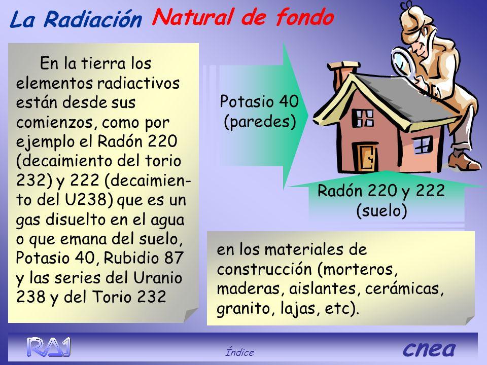 Natural de fondo La Radiación