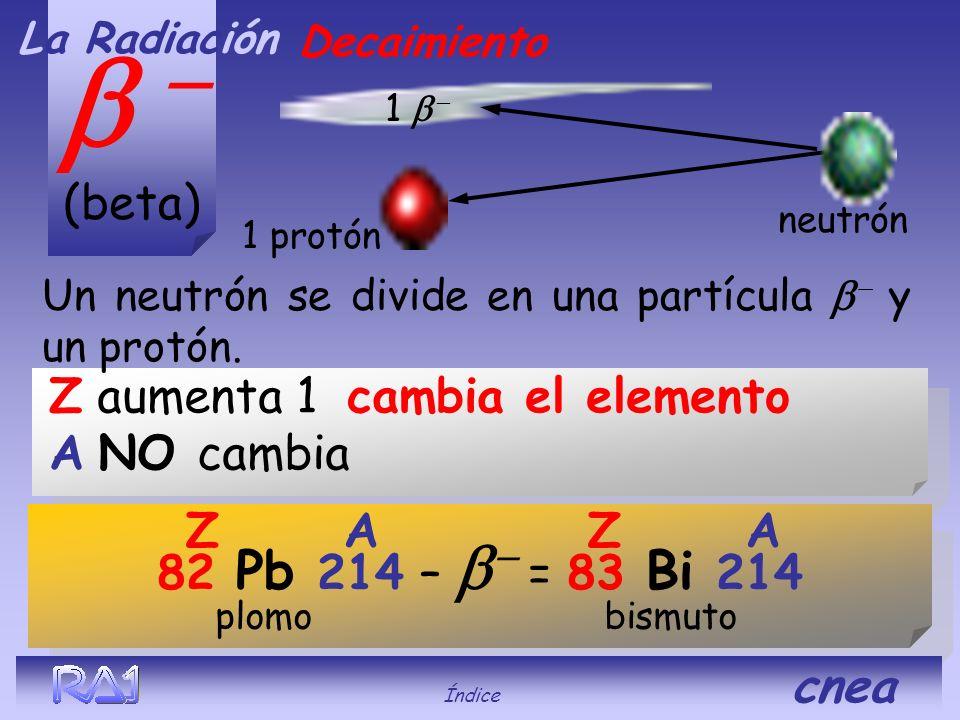 b - (beta) Z aumenta 1 cambia el elemento A NO cambia Z A Z A