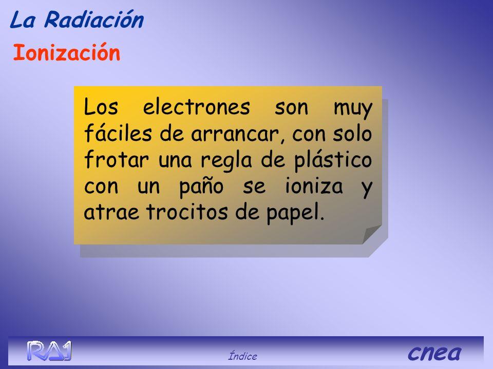 La Radiación Ionización