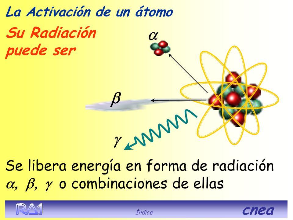 a b g Su Radiación puede ser