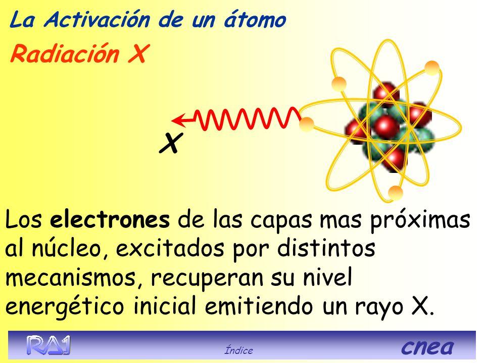 La Activación de un átomo