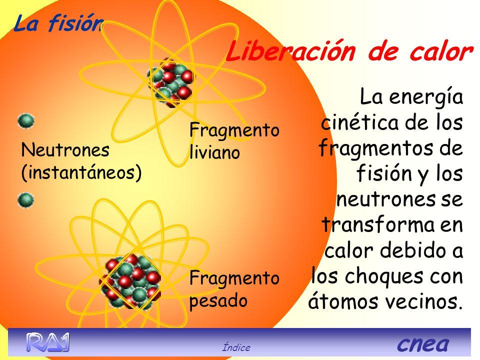 Liberación de calor La fisión