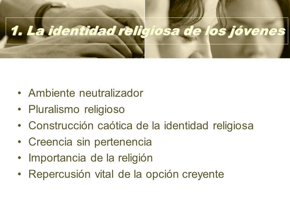 1. La identidad religiosa de los jóvenes