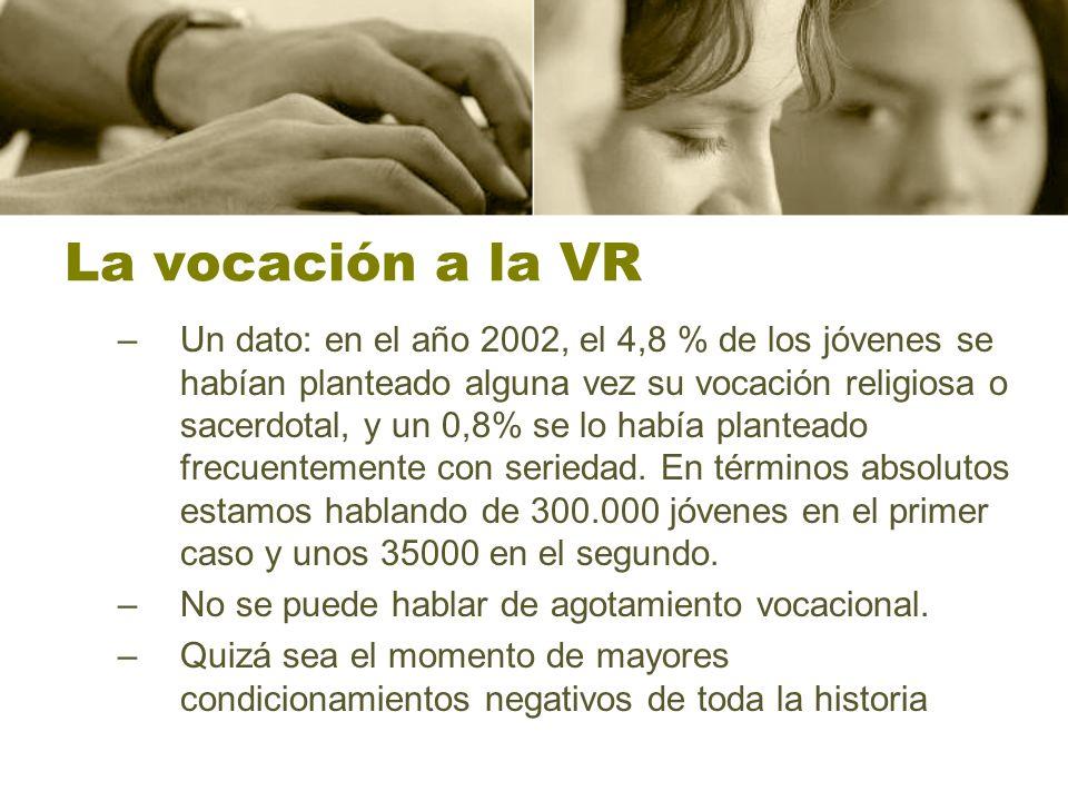 La vocación a la VR