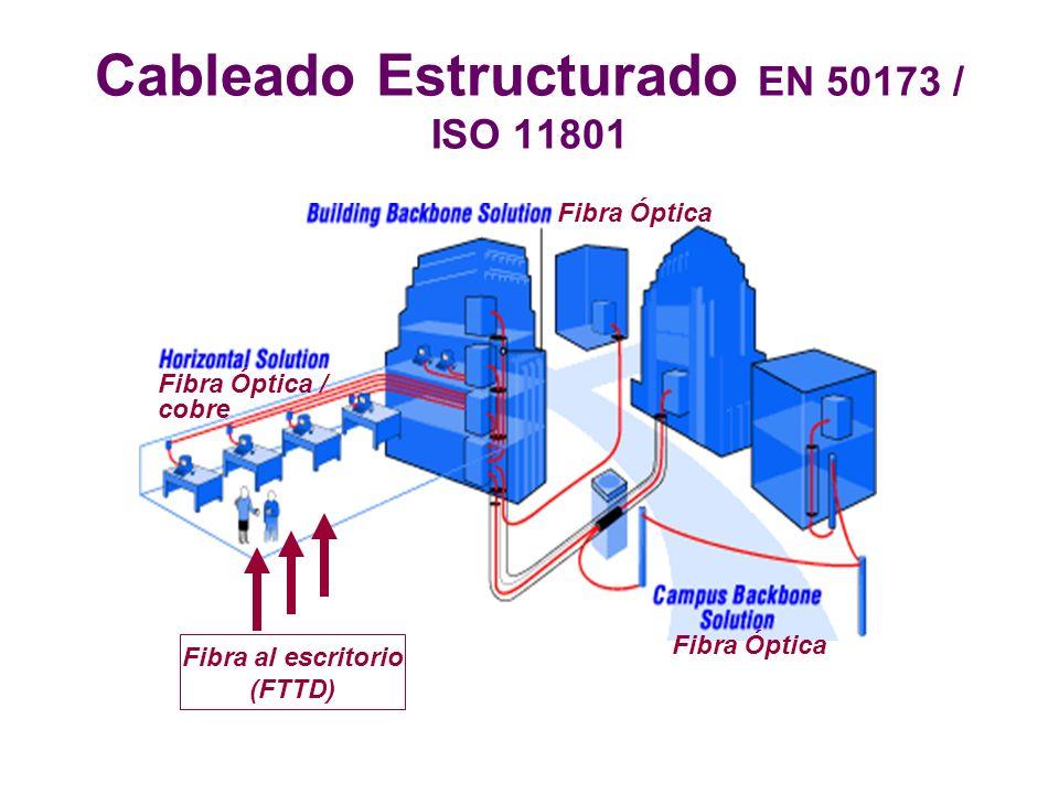 Cableado Estructurado EN 50173 / ISO 11801