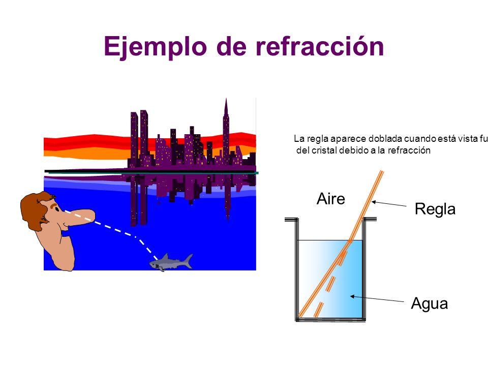 Ejemplo de refracción Aire Regla Agua