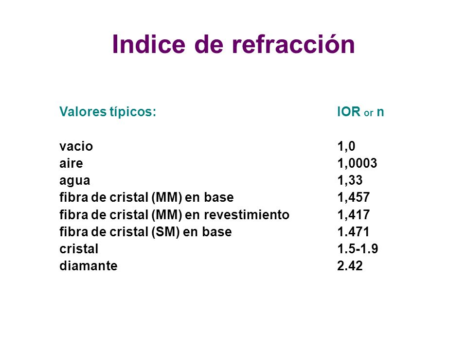 Indice de refracción Valores típicos: IOR or n vacio 1,0 aire 1,0003