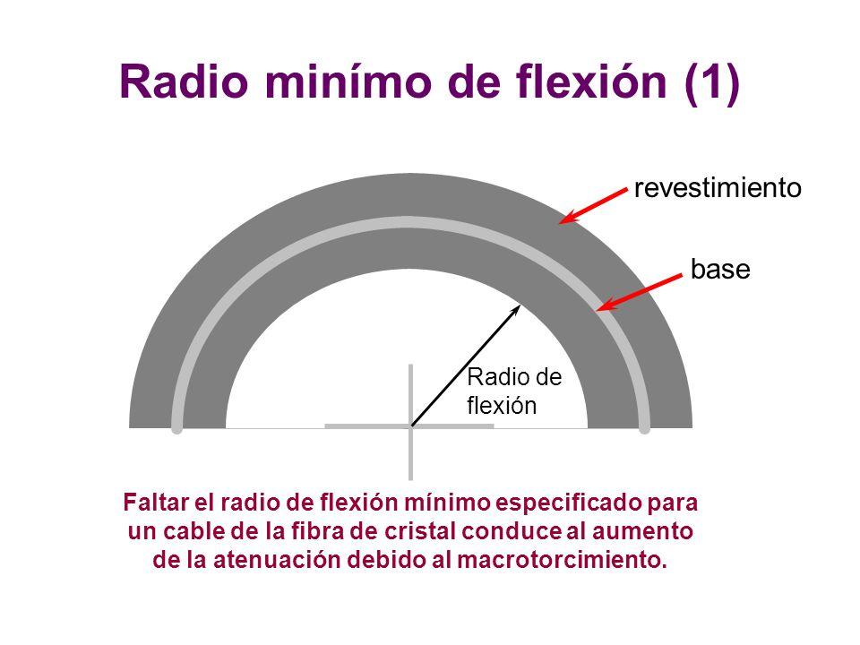 Radio minímo de flexión (1)