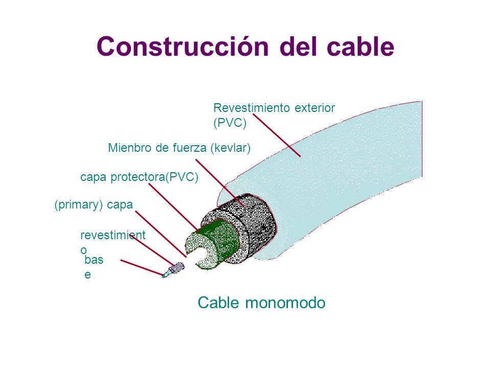 Construcción del cable