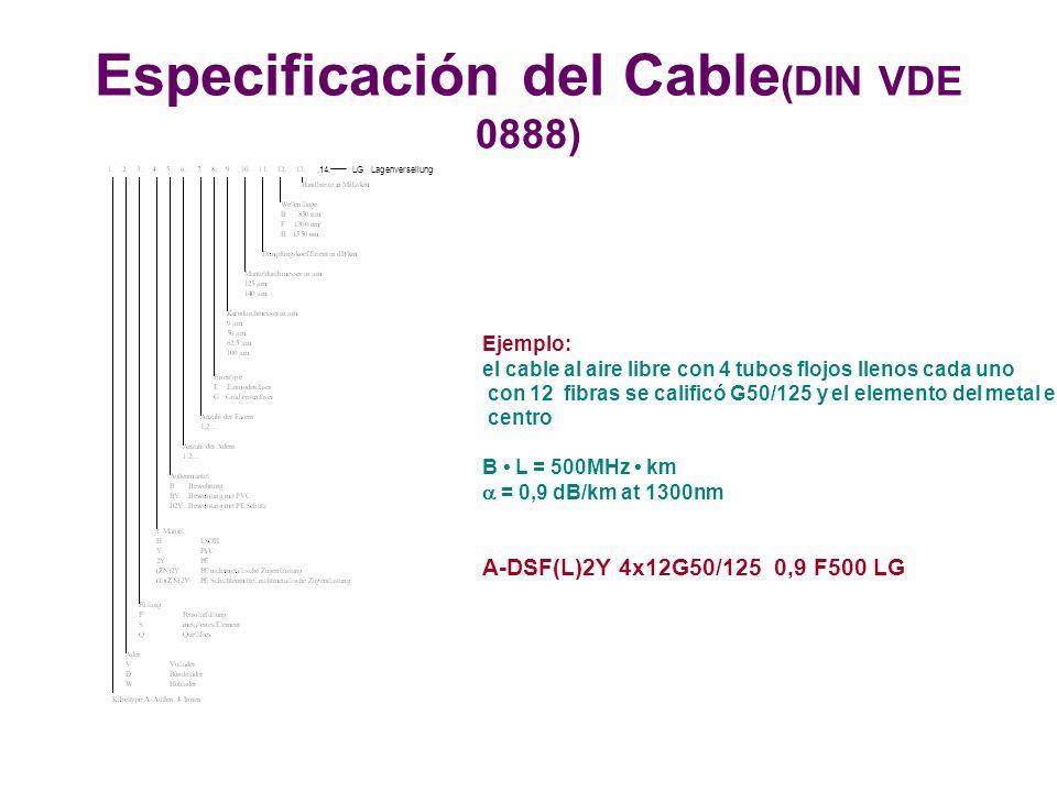 Especificación del Cable(DIN VDE 0888)