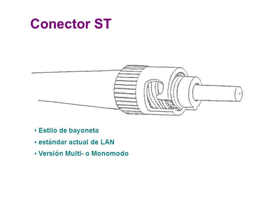 Conector ST Estilo de bayoneta estándar actual de LAN
