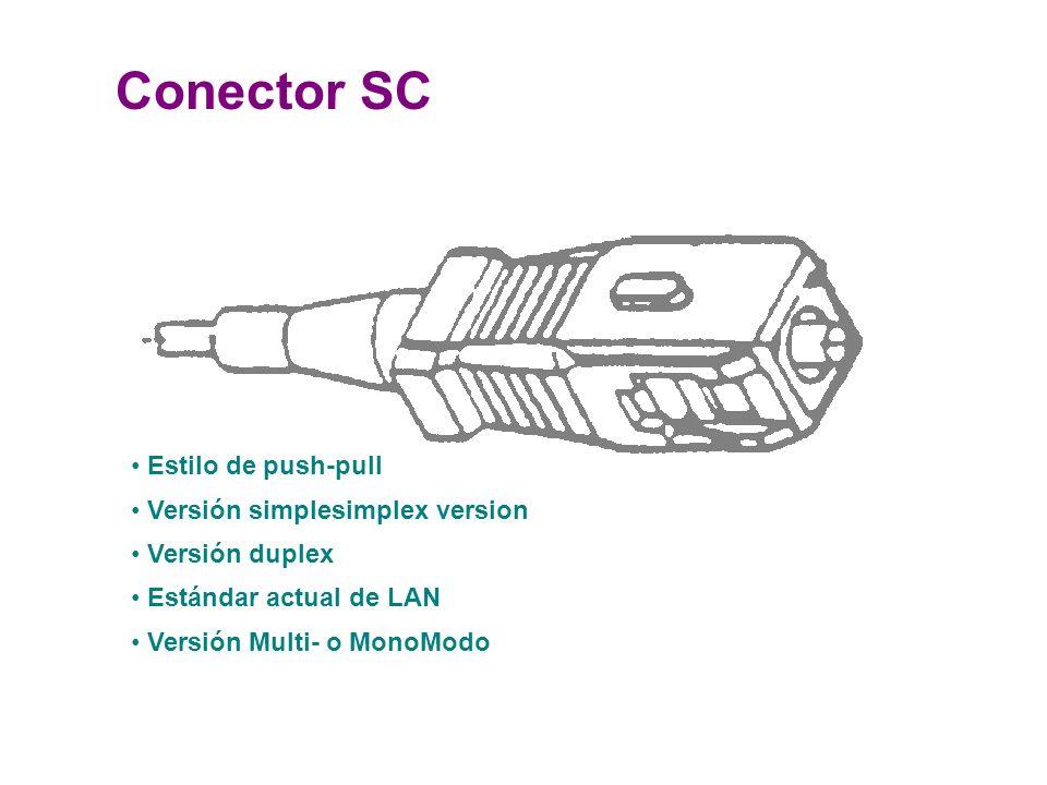 Conector SC Estilo de push-pull Versión simplesimplex version