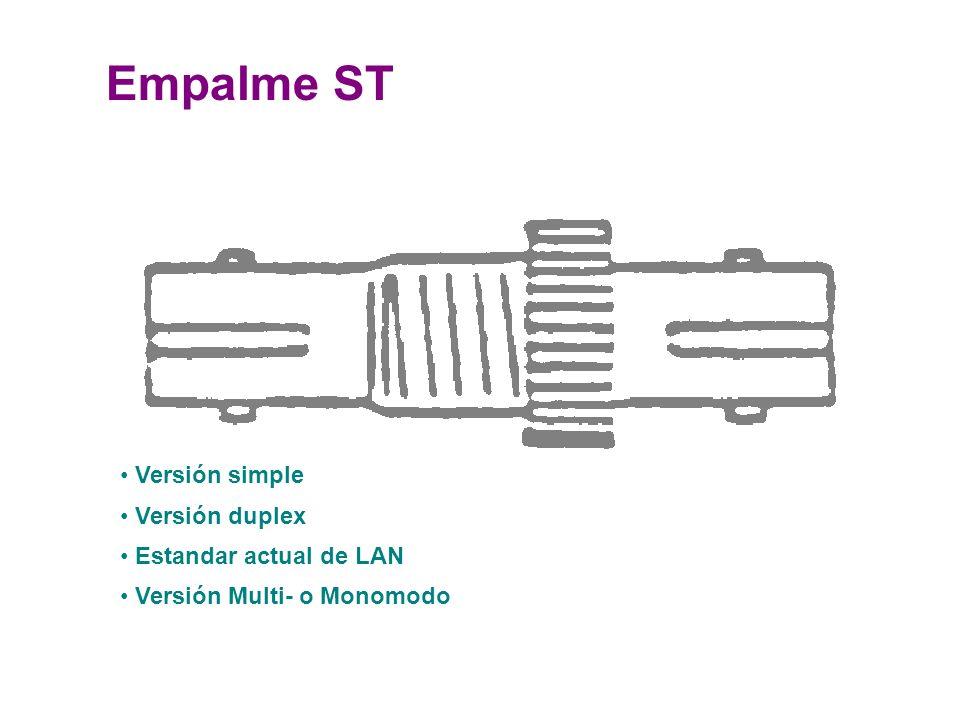 Empalme ST Versión simple Versión duplex Estandar actual de LAN
