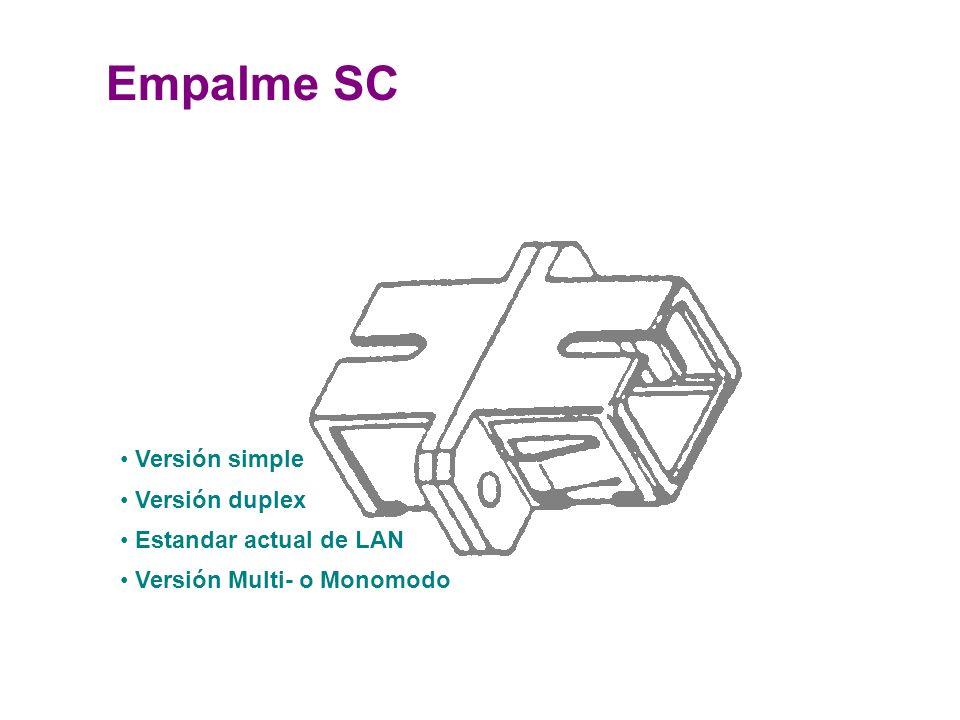 Empalme SC Versión simple Versión duplex Estandar actual de LAN
