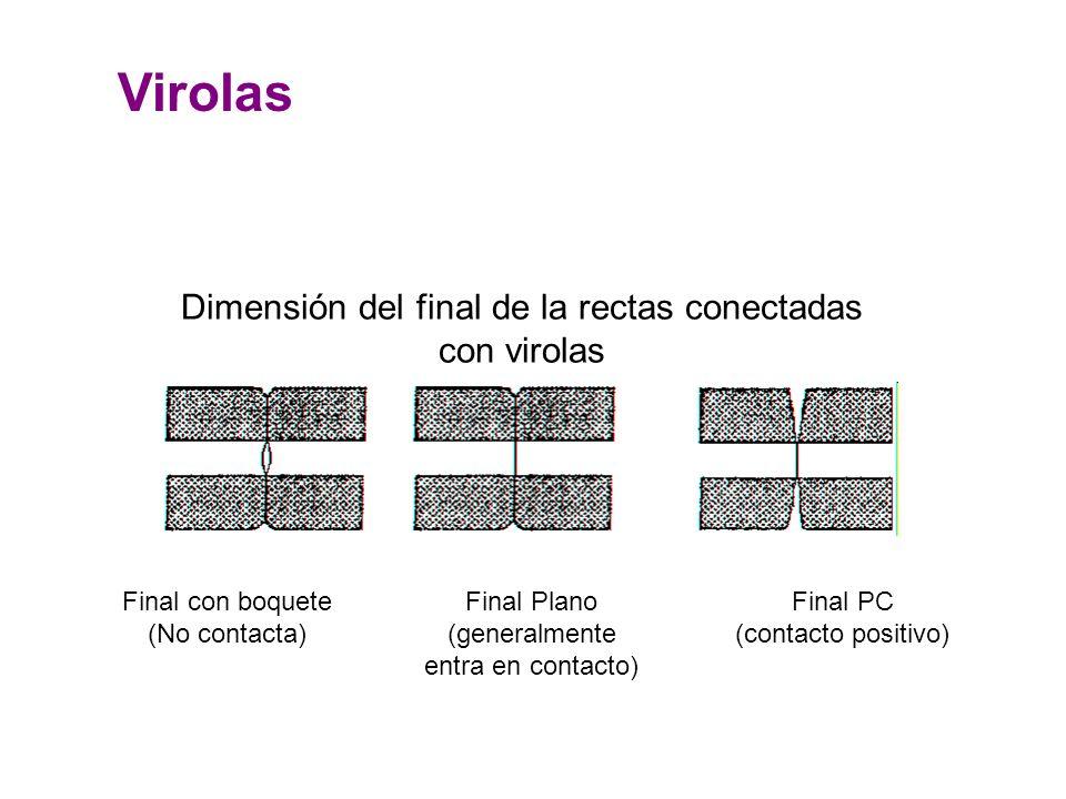 Virolas Dimensión del final de la rectas conectadas con virolas