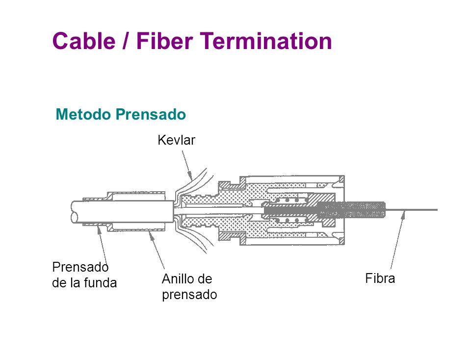 Cable / Fiber Termination