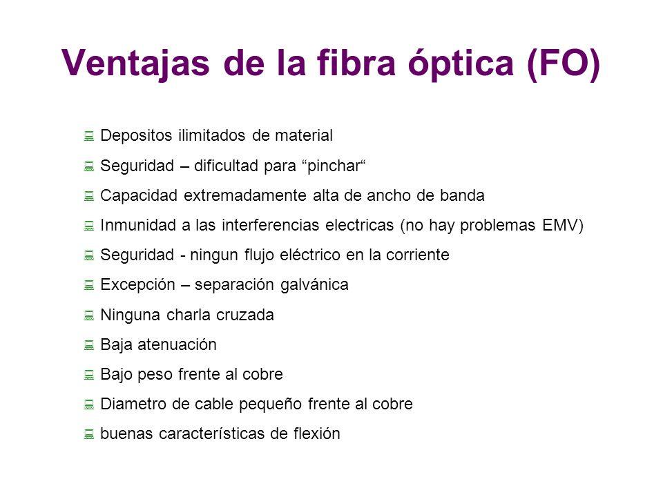 Ventajas de la fibra óptica (FO)
