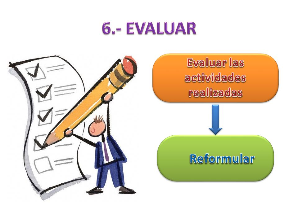 Evaluar las actividades realizadas