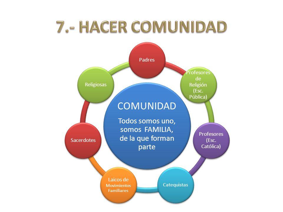 7.- HACER COMUNIDAD COMUNIDAD