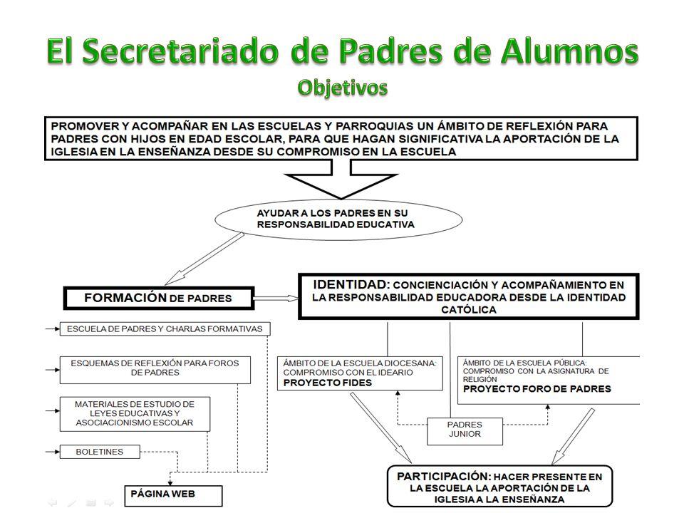 El Secretariado de Padres de Alumnos Objetivos