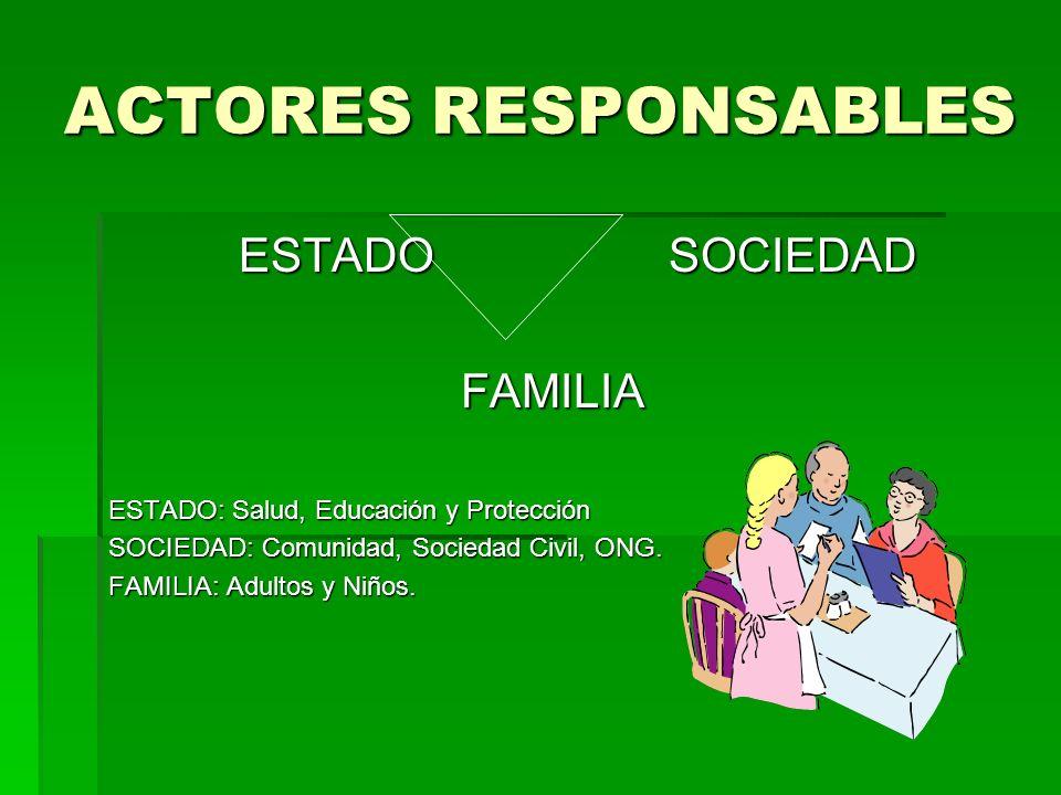 ACTORES RESPONSABLES ESTADO SOCIEDAD FAMILIA