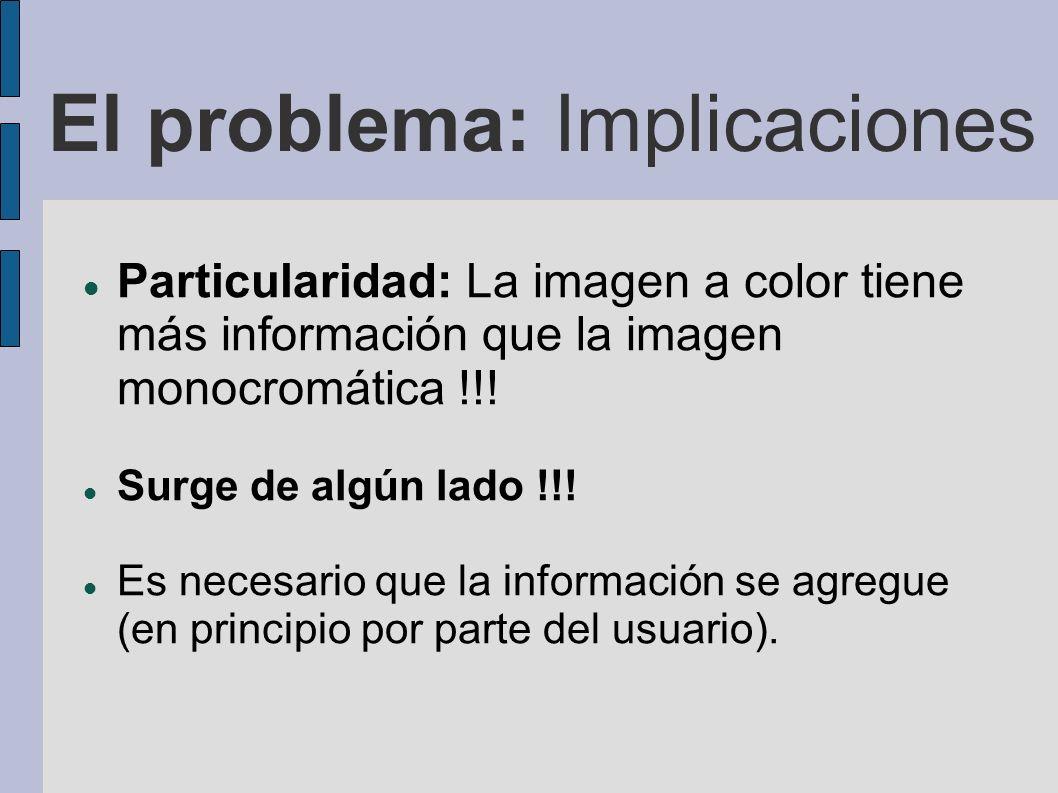 El problema: Implicaciones