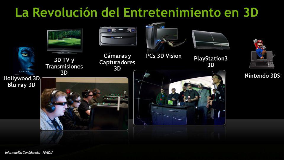 La Revolución del Entretenimiento en 3D