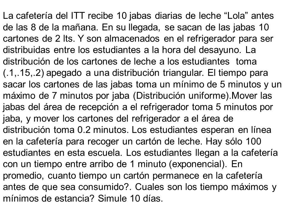 La cafetería del ITT recibe 10 jabas diarias de leche Lola antes de las 8 de la mañana.