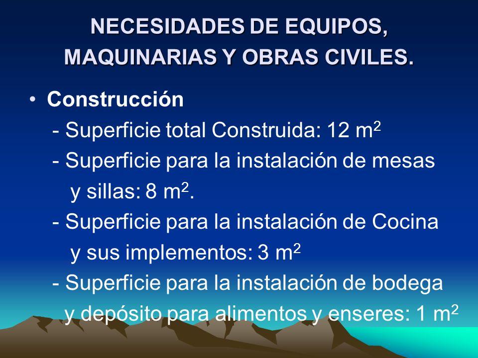 NECESIDADES DE EQUIPOS, MAQUINARIAS Y OBRAS CIVILES.