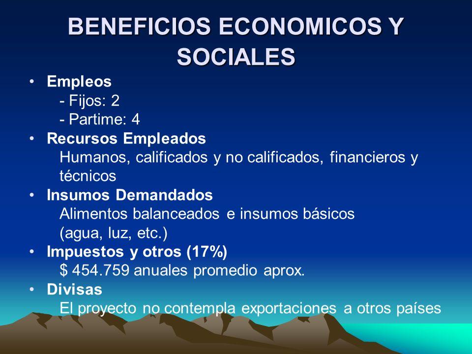 BENEFICIOS ECONOMICOS Y SOCIALES