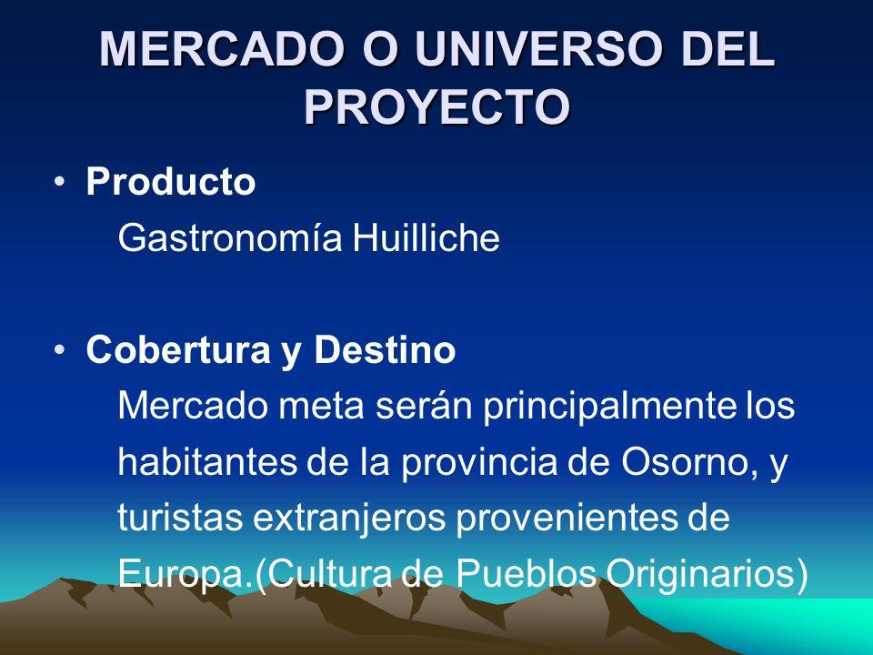 MERCADO O UNIVERSO DEL PROYECTO