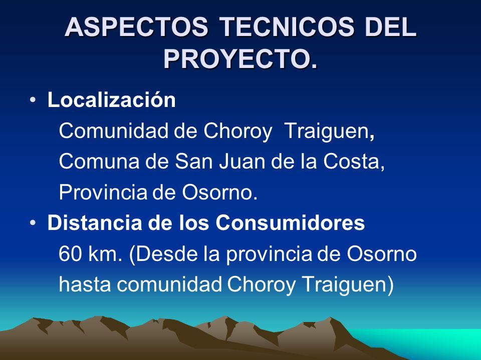 ASPECTOS TECNICOS DEL PROYECTO.