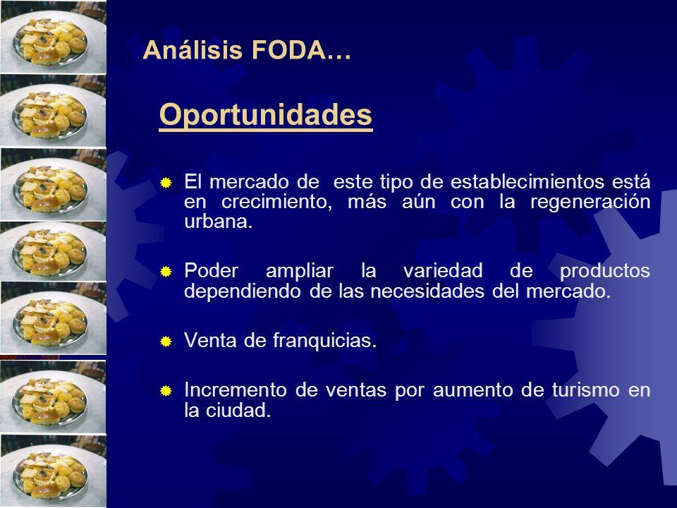 Oportunidades Análisis FODA…