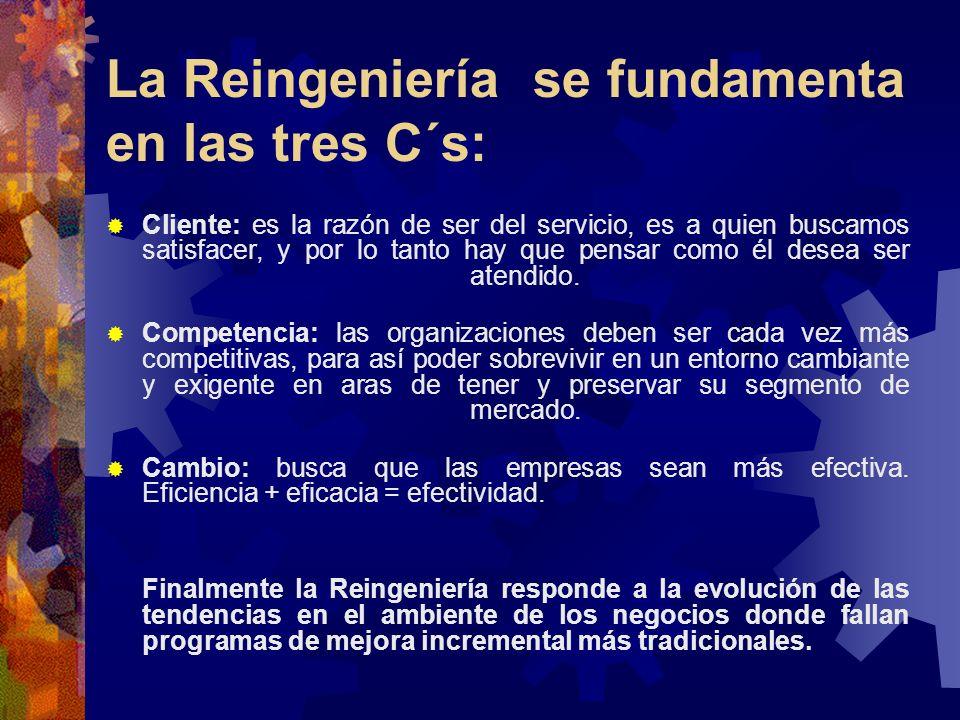 La Reingeniería se fundamenta en las tres C´s: