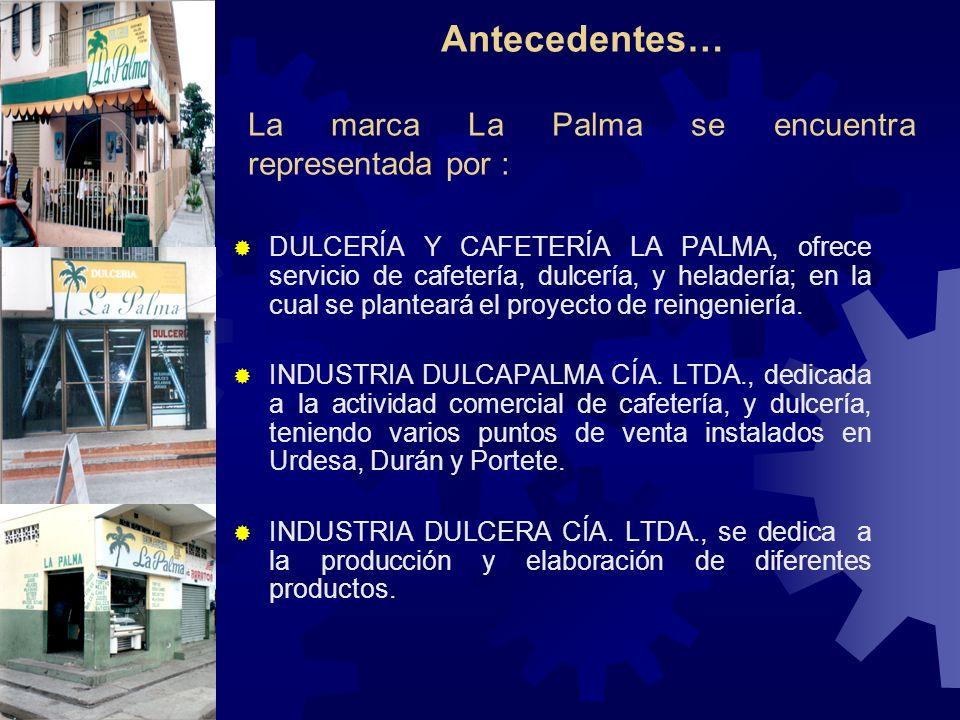 Antecedentes… La marca La Palma se encuentra representada por :
