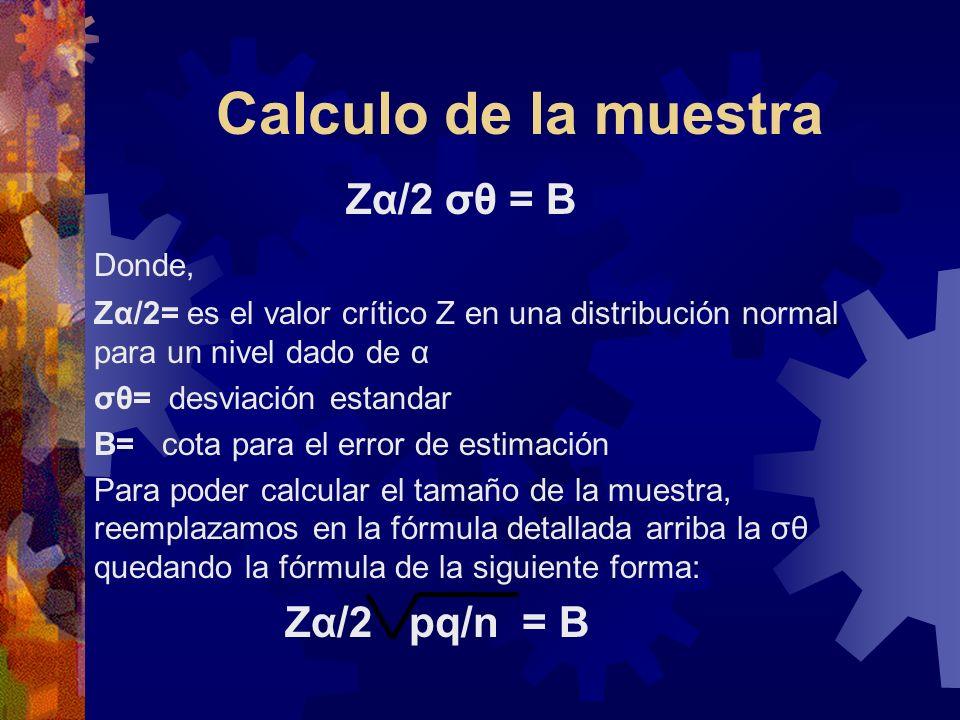 Calculo de la muestra Zα/2 σθ = B Donde, Zα/2 pq/n = B
