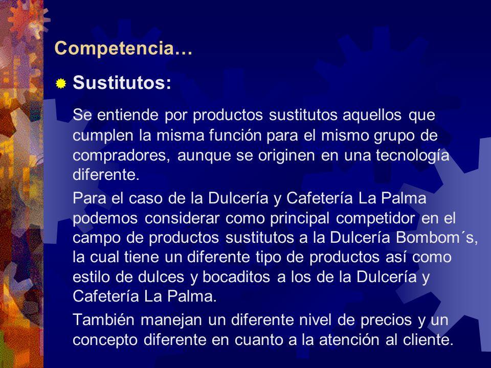 Competencia… Sustitutos: