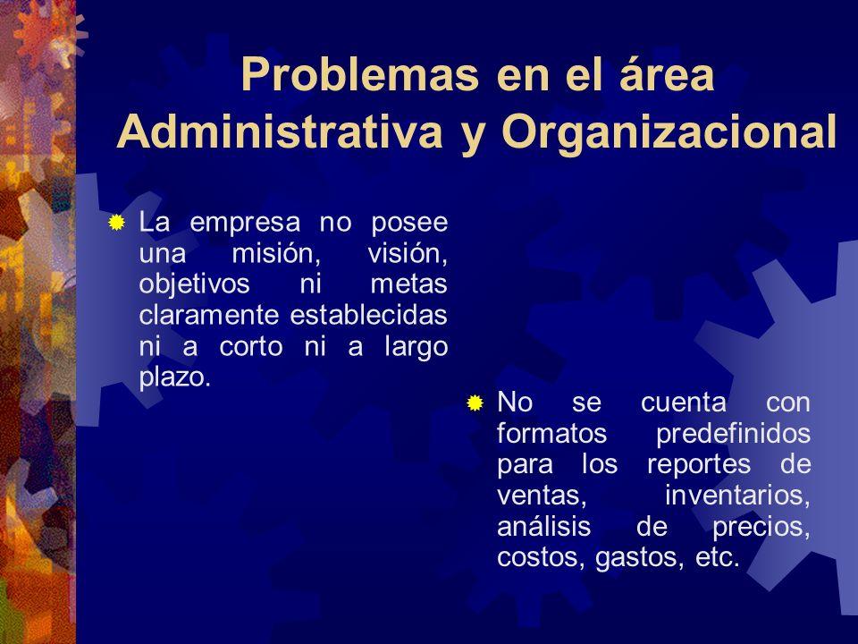 Problemas en el área Administrativa y Organizacional