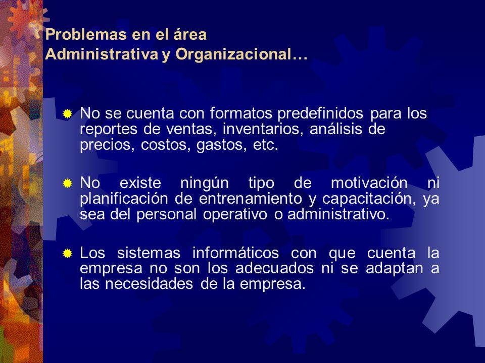 Problemas en el área Administrativa y Organizacional…
