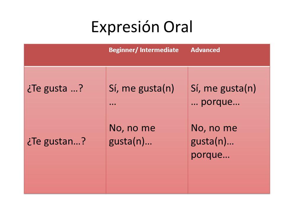 Expresión Oral ¿Te gusta … ¿Te gustan… Sí, me gusta(n) …