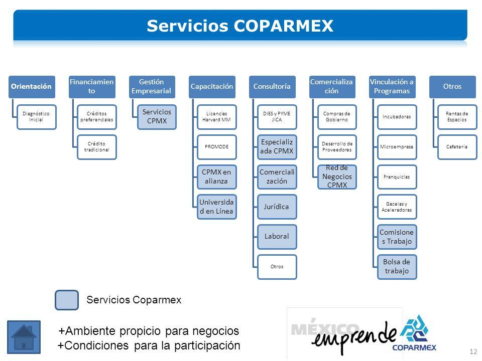 Servicios COPARMEX +Ambiente propicio para negocios