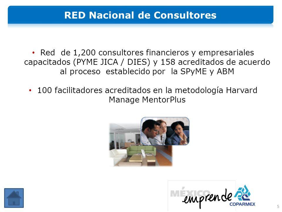 RED Nacional de Consultores
